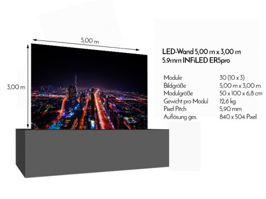 LED-Wand-5,00m-x-3,00m-5,9mm-infiled-er5pro