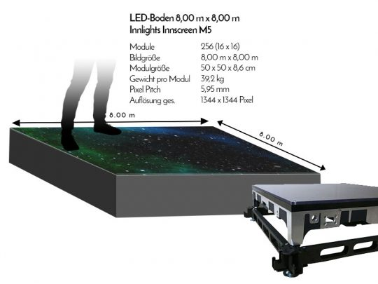 LED Boden 8,00m x 8,00m - 5.95mm Innlights InnScreen M5 mieten